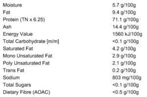 Fish Nutrtitional Analysis