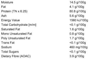 Queenfish Nutritional Analysis